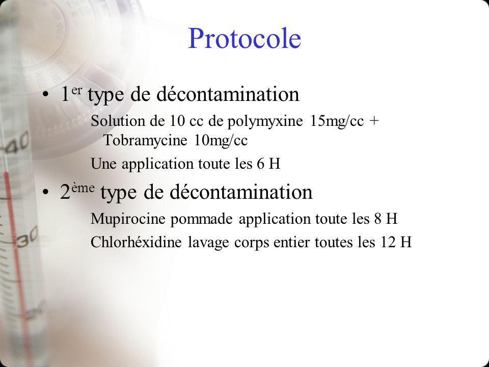 Protocole 1 er type de décontamination Solution de 10 cc de polymyxine 15mg/cc + Tobramycine 10mg/cc Une application toute les 6 H 2 ème type de décontamination Mupirocine pommade application toute les 8 H Chlorhéxidine lavage corps entier toutes les 12 H