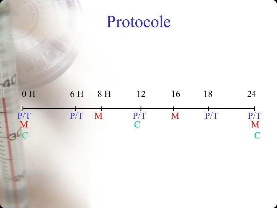Protocole 0 H 6 H 8 H 12 16 18 24 P/T P/T M P/T M P/T P/T M C M C
