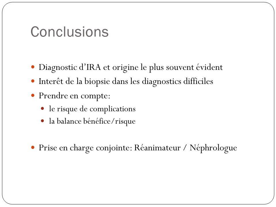 Conclusions Diagnostic dIRA et origine le plus souvent évident Interêt de la biopsie dans les diagnostics difficiles Prendre en compte: le risque de complications la balance bénéfice/risque Prise en charge conjointe: Réanimateur / Néphrologue