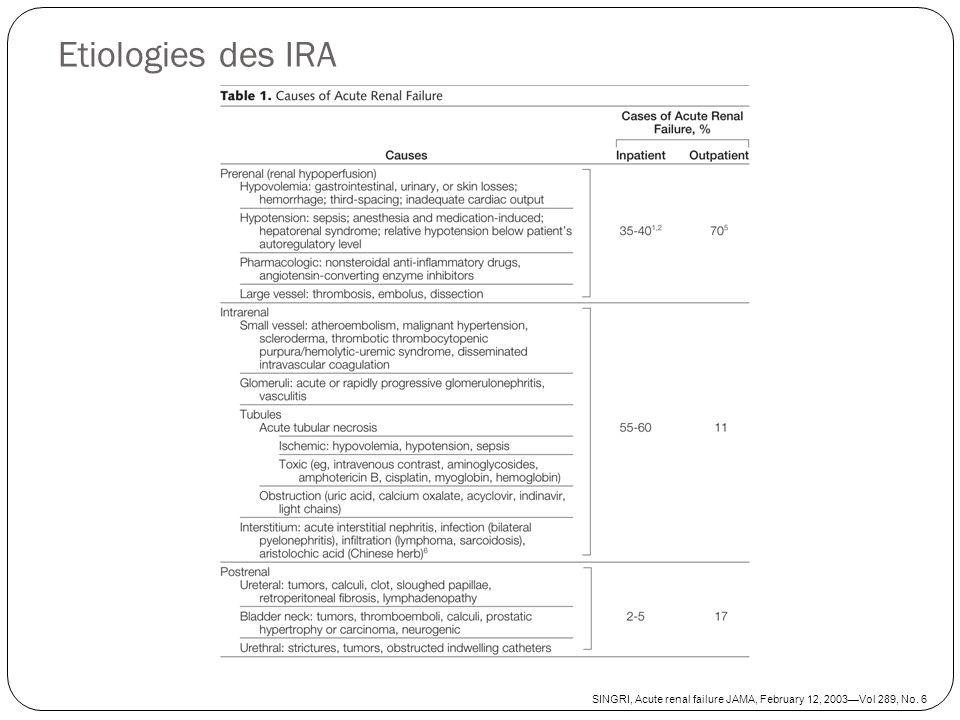 En réanimation… Nécrose tubulaire Aigue 50% 618 patients Ravindra L,Mehta et al.