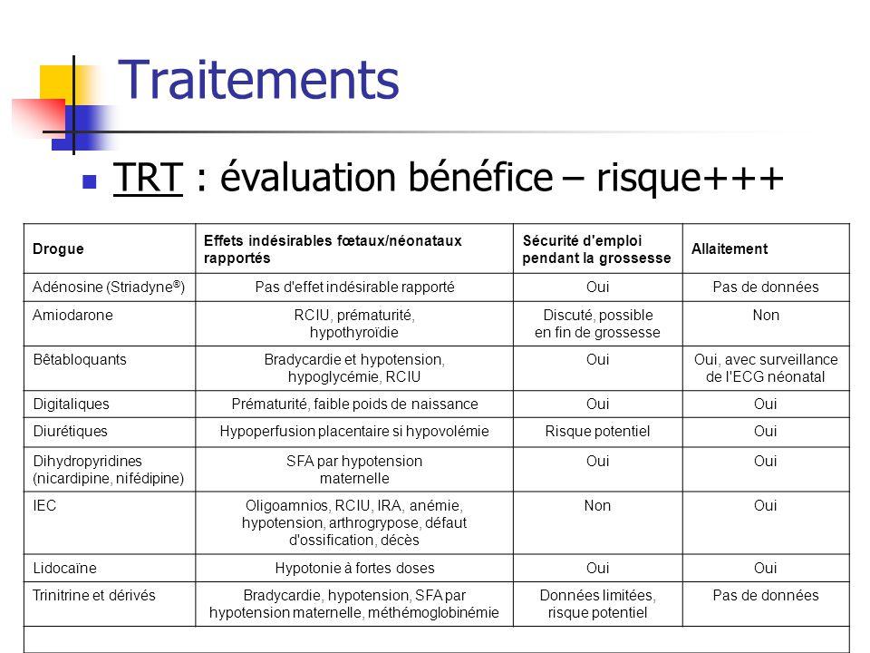 Traitements TRT : évaluation bénéfice – risque+++ Tableau I. Effets indésirables des drogues cardiovasculaires les plus courantes pour le fœtus. D'apr