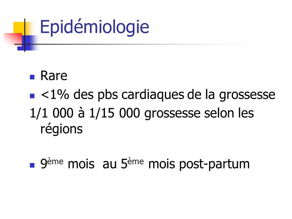 Epidémiologie Rare <1% des pbs cardiaques de la grossesse 1/1 000 à 1/15 000 grossesse selon les régions 9 ème mois au 5 ème mois post-partum