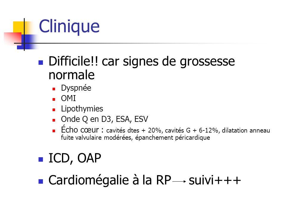 Clinique Difficile!! car signes de grossesse normale Dyspnée OMI Lipothymies Onde Q en D3, ESA, ESV Écho cœur : cavités dtes + 20%, cavités G + 6-12%,