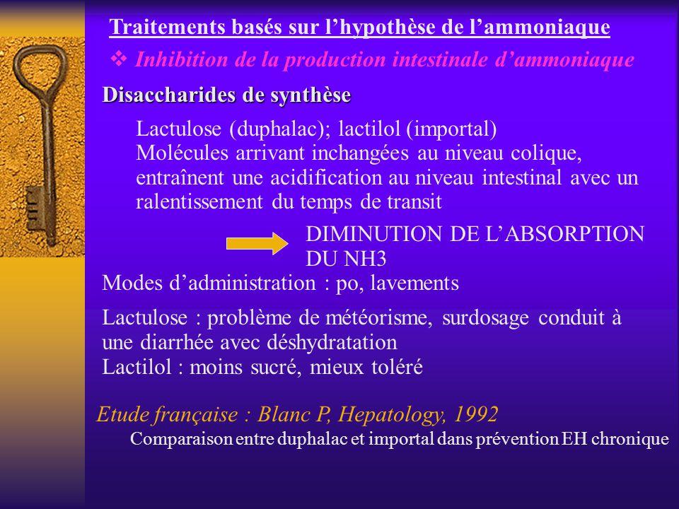 Disaccharides de synthèse Lactulose (duphalac); lactilol (importal) Molécules arrivant inchangées au niveau colique, entraînent une acidification au n