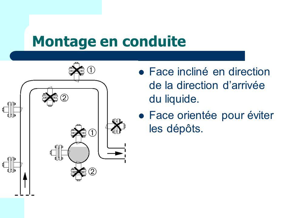 Montage en conduite Face incliné en direction de la direction darrivée du liquide.