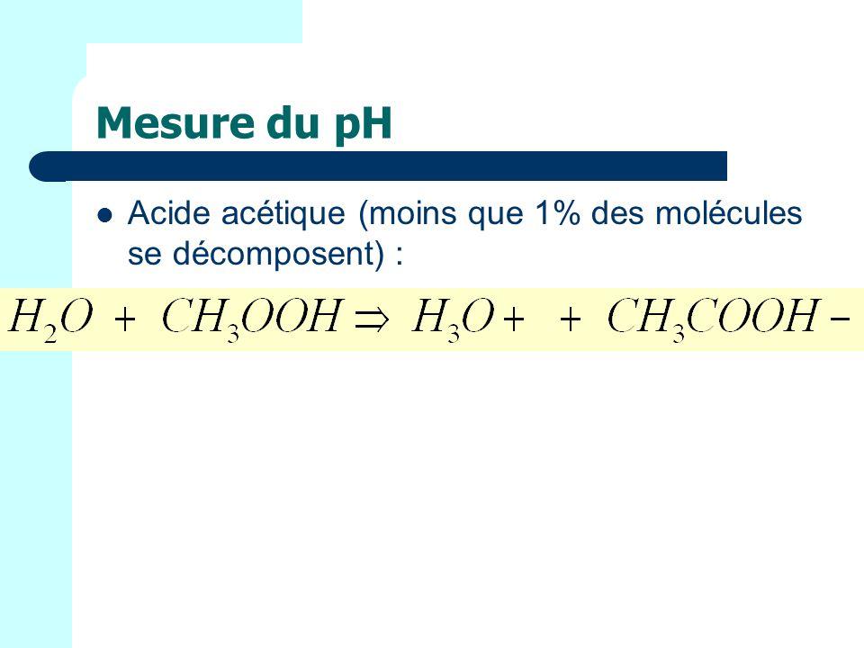 Mesure du pH Acide acétique (moins que 1% des molécules se décomposent) :