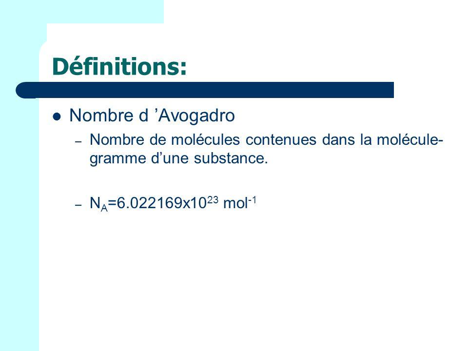Définitions: Nombre d Avogadro – Nombre de molécules contenues dans la molécule- gramme dune substance.