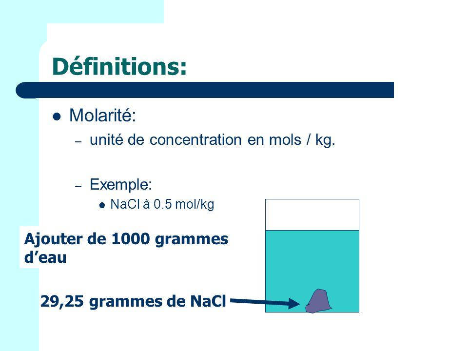 Définitions: Molarité: – unité de concentration en mols / kg.