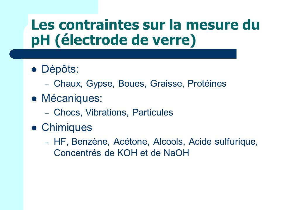 Les contraintes sur la mesure du pH (électrode de verre) Dépôts: – Chaux, Gypse, Boues, Graisse, Protéines Mécaniques: – Chocs, Vibrations, Particules Chimiques – HF, Benzène, Acétone, Alcools, Acide sulfurique, Concentrés de KOH et de NaOH
