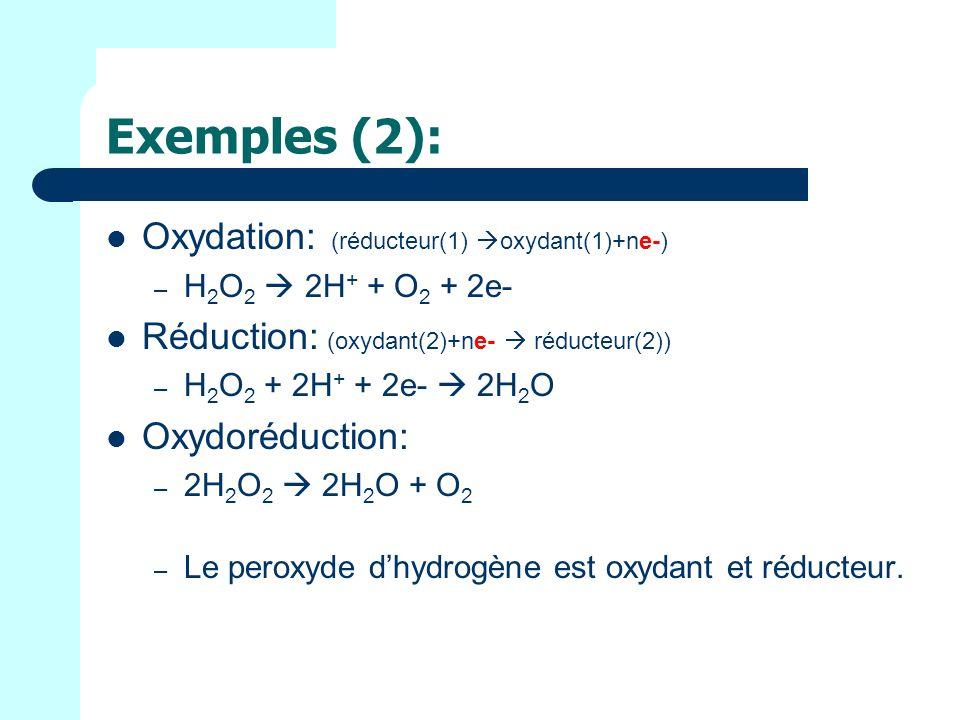 Exemples (2): Oxydation: (réducteur(1) oxydant(1)+ne-) – H 2 O 2 2H + + O 2 + 2e- Réduction: (oxydant(2)+ne- réducteur(2)) – H 2 O 2 + 2H + + 2e- 2H 2 O Oxydoréduction: – 2H 2 O 2 2H 2 O + O 2 – Le peroxyde dhydrogène est oxydant et réducteur.
