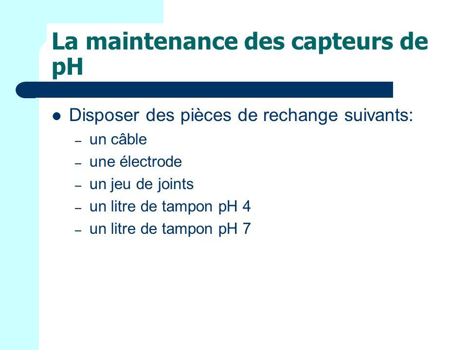 La maintenance des capteurs de pH Disposer des pièces de rechange suivants: – un câble – une électrode – un jeu de joints – un litre de tampon pH 4 – un litre de tampon pH 7
