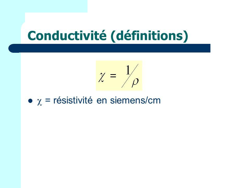 Conductivité (définitions) = résistivité en siemens/cm