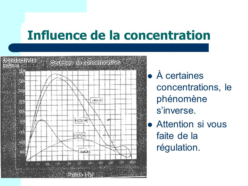 Influence de la concentration À certaines concentrations, le phénomène sinverse. Attention si vous faite de la régulation.