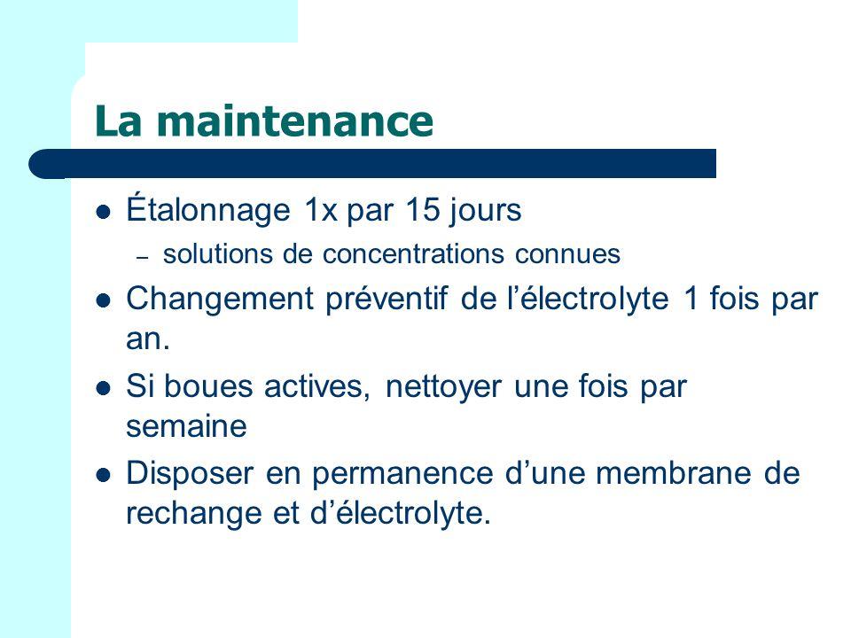 La maintenance Étalonnage 1x par 15 jours – solutions de concentrations connues Changement préventif de lélectrolyte 1 fois par an.