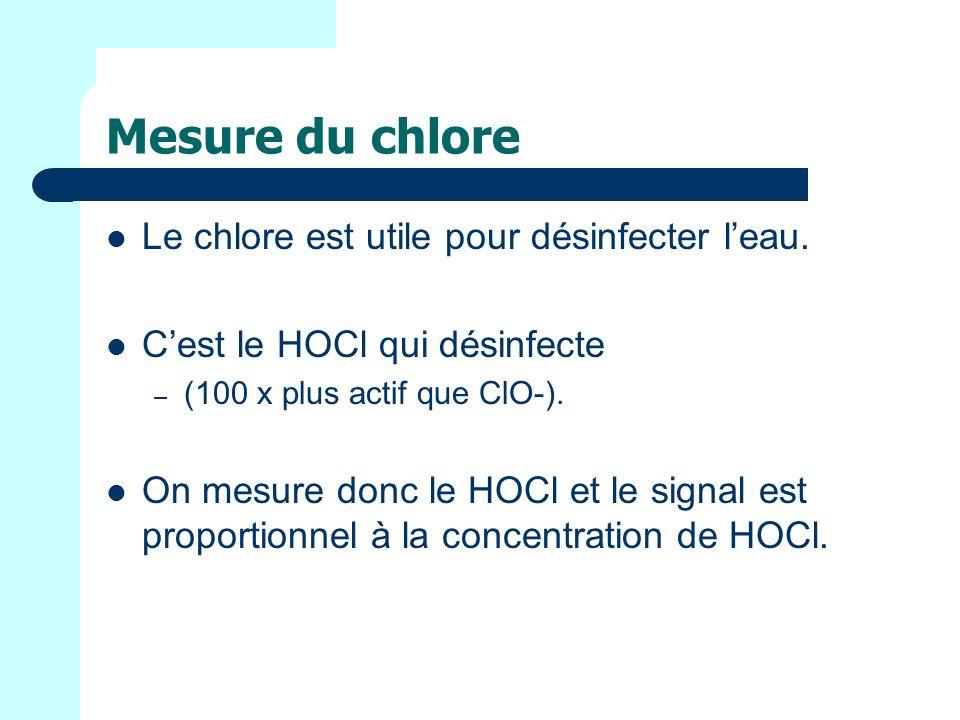 Mesure du chlore Le chlore est utile pour désinfecter leau.