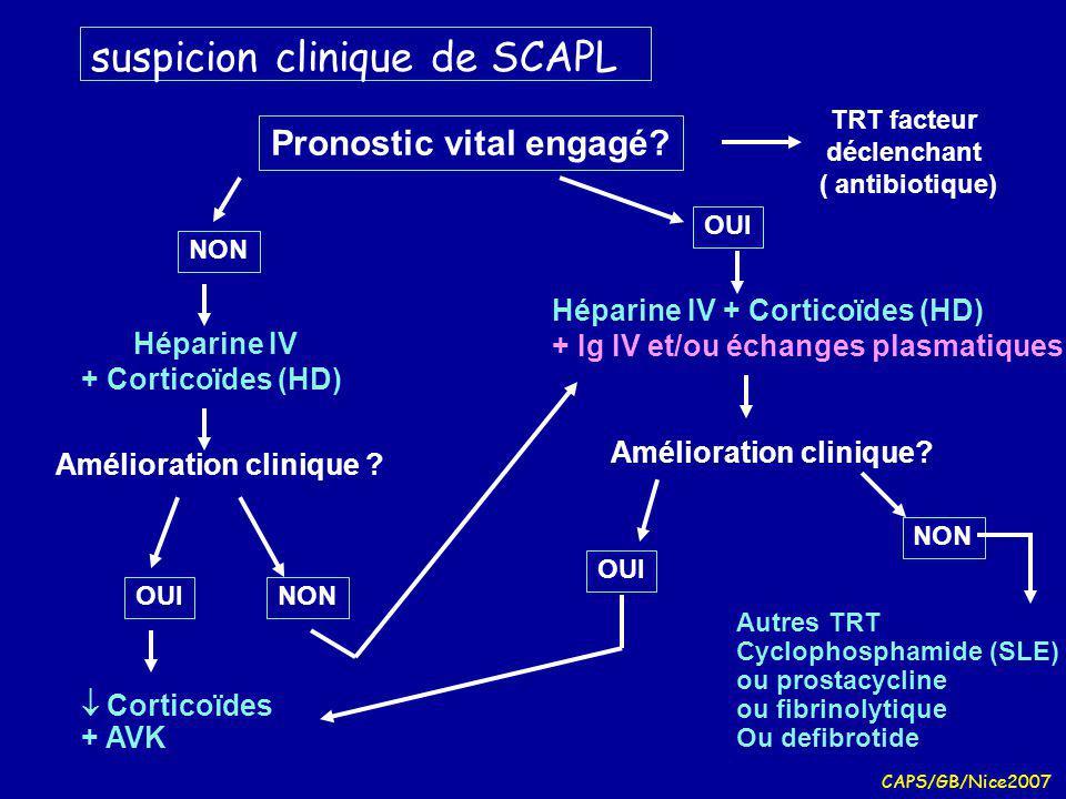 CAPS/GB/Nice2007 suspicion clinique de SCAPL Pronostic vital engagé.