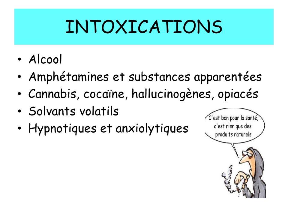INTOXICATIONS Alcool Amphétamines et substances apparentées Cannabis, cocaïne, hallucinogènes, opiacés Solvants volatils Hypnotiques et anxiolytiques