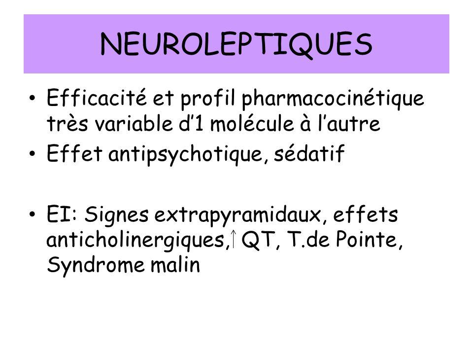 NEUROLEPTIQUES Efficacité et profil pharmacocinétique très variable d1 molécule à lautre Effet antipsychotique, sédatif EI: Signes extrapyramidaux, effets anticholinergiques, QT, T.de Pointe, Syndrome malin