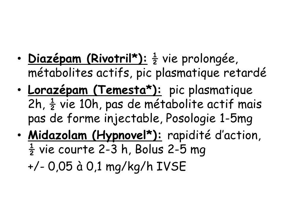 Diazépam (Rivotril*): ½ vie prolongée, métabolites actifs, pic plasmatique retardé Lorazépam (Temesta*): pic plasmatique 2h, ½ vie 10h, pas de métabolite actif mais pas de forme injectable, Posologie 1-5mg Midazolam (Hypnovel*): rapidité daction, ½ vie courte 2-3 h, Bolus 2-5 mg +/- 0,05 à 0,1 mg/kg/h IVSE
