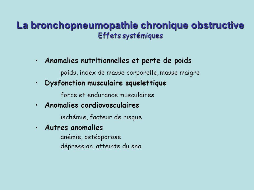 La bronchopneumopathie chronique obstructive Effets systémiques Anomalies nutritionnelles et perte de poids poids, index de masse corporelle, masse ma
