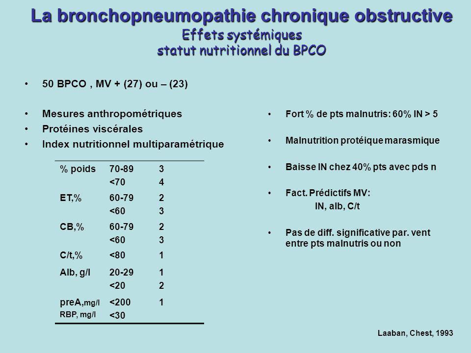 La bronchopneumopathie chronique obstructive Effets systémiques statut nutritionnel du BPCO 50 BPCO, MV + (27) ou – (23) Mesures anthropométriques Pro