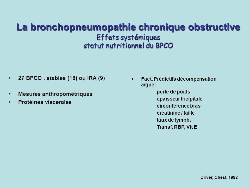 La bronchopneumopathie chronique obstructive Effets systémiques statut nutritionnel du BPCO 27 BPCO, stables (18) ou IRA (9) Mesures anthropométriques