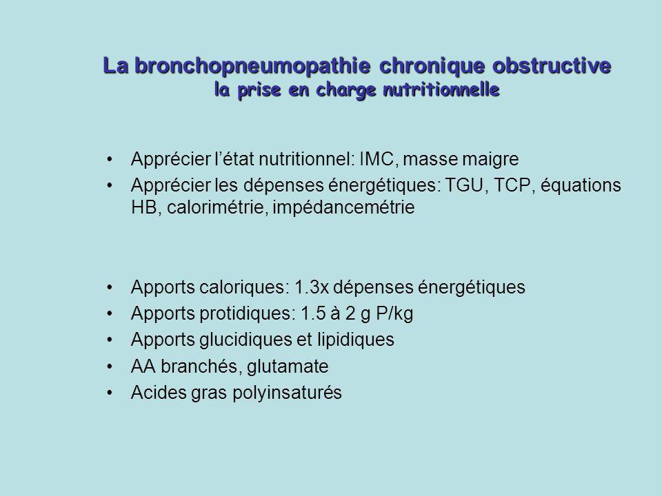 Apprécier létat nutritionnel: IMC, masse maigre Apprécier les dépenses énergétiques: TGU, TCP, équations HB, calorimétrie, impédancemétrie Apports cal