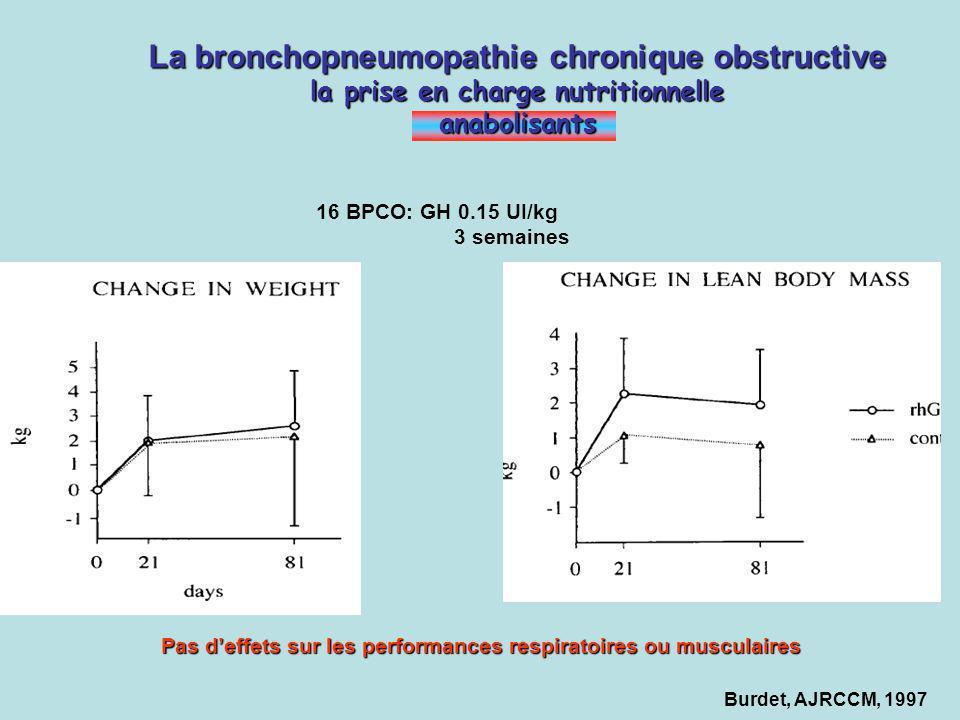 La bronchopneumopathie chronique obstructive la prise en charge nutritionnelle anabolisants Burdet, AJRCCM, 1997 16 BPCO: GH 0.15 UI/kg 3 semaines Pas