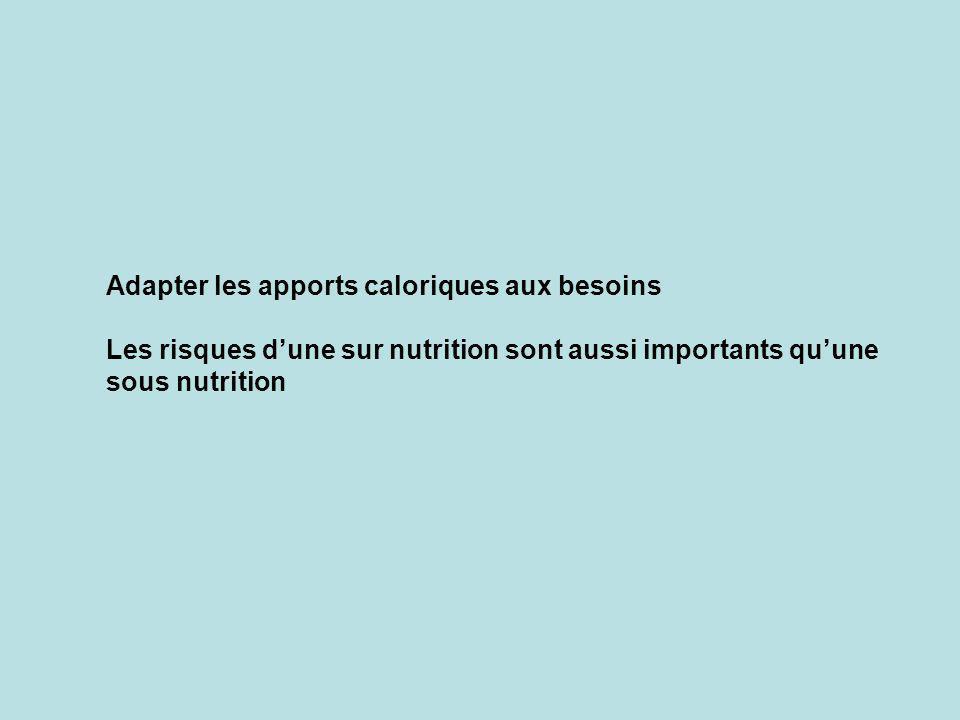 Adapter les apports caloriques aux besoins Les risques dune sur nutrition sont aussi importants quune sous nutrition