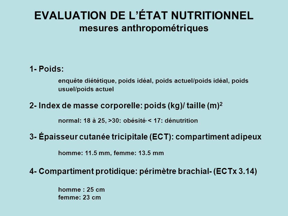 EVALUATION DE LÉTAT NUTRITIONNEL mesures anthropométriques 1- Poids: enquête diététique, poids idéal, poids actuel/poids idéal, poids usuel/poids actu