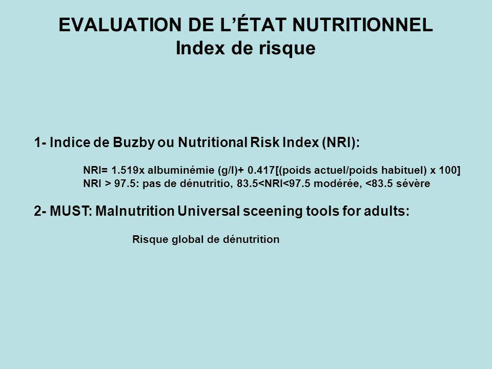 EVALUATION DE LÉTAT NUTRITIONNEL Index de risque 1- Indice de Buzby ou Nutritional Risk Index (NRI): NRI= 1.519x albuminémie (g/l)+ 0.417[(poids actue