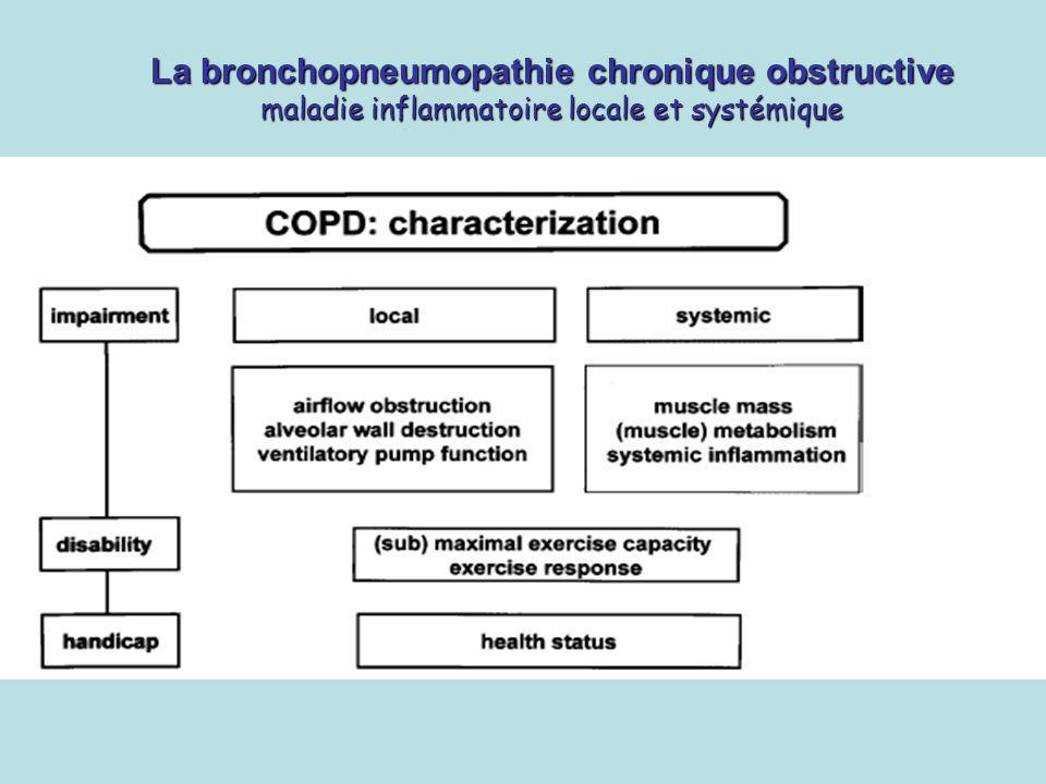 La bronchopneumopathie chronique obstructive Effets systémiques Anomalies nutritionnelles et perte de poids poids, index de masse corporelle, masse maigre Dysfonction musculaire squelettique force et endurance musculaires Anomalies cardiovasculaires ischémie, facteur de risque Autres anomalies anémie, ostéoporose dépression, atteinte du sna