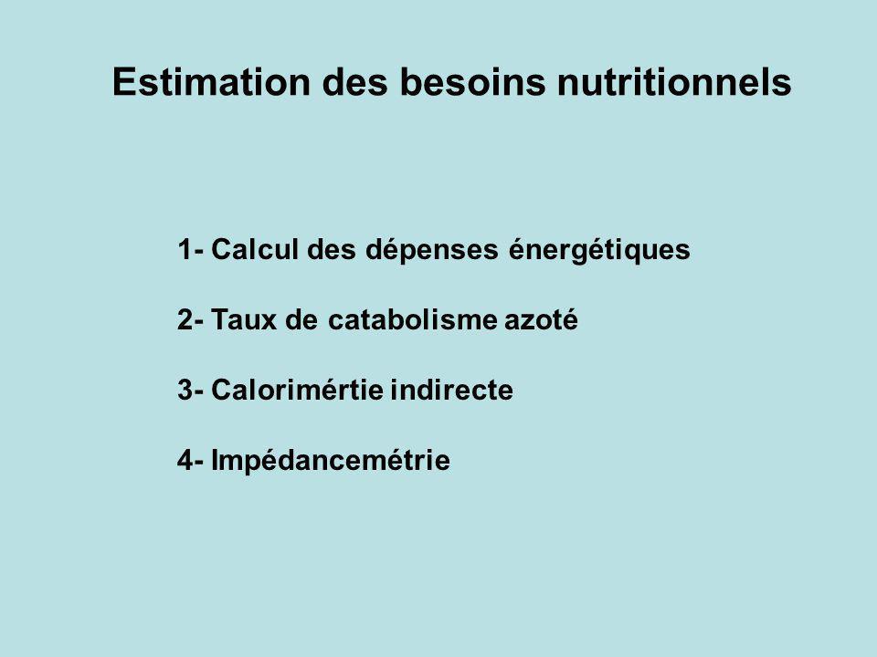 Estimation des besoins nutritionnels 1- Calcul des dépenses énergétiques 2- Taux de catabolisme azoté 3- Calorimértie indirecte 4- Impédancemétrie