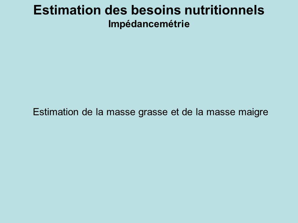 Estimation des besoins nutritionnels Impédancemétrie Estimation de la masse grasse et de la masse maigre