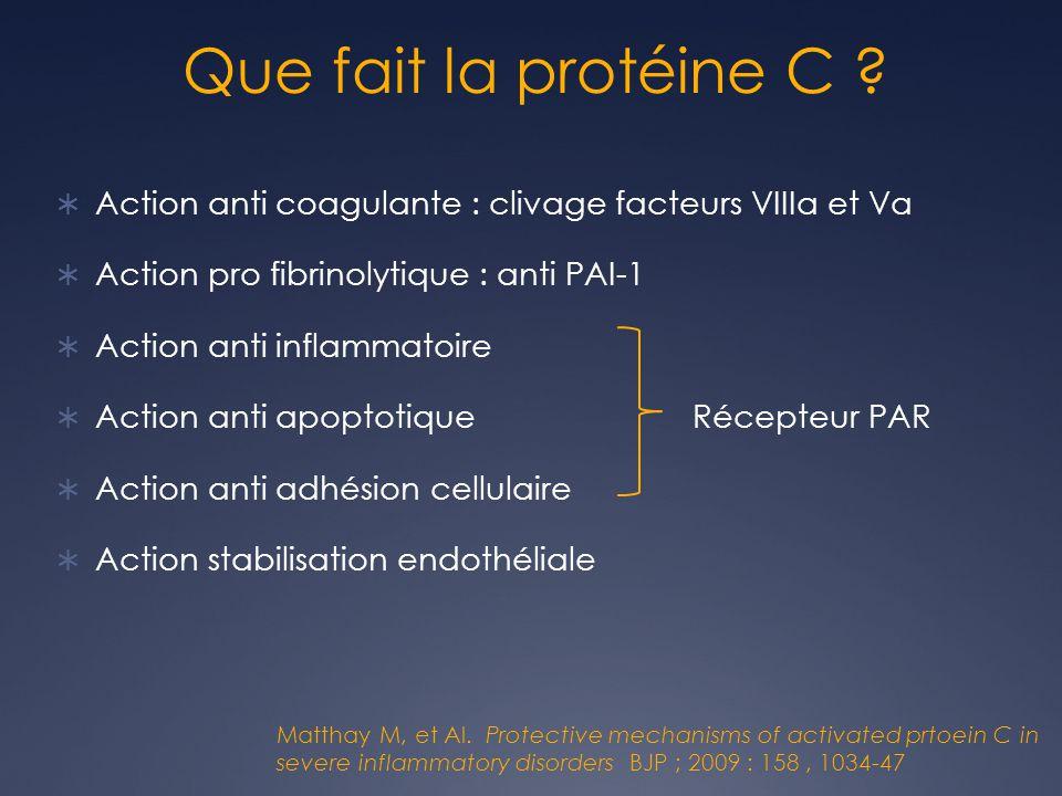 Action anti coagulante : clivage facteurs VIIIa et Va Action pro fibrinolytique : anti PAI-1 Action anti inflammatoire Action anti apoptotiqueRécepteu
