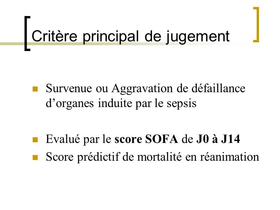 Critère principal de jugement Survenue ou Aggravation de défaillance dorganes induite par le sepsis Evalué par le score SOFA de J0 à J14 Score prédict