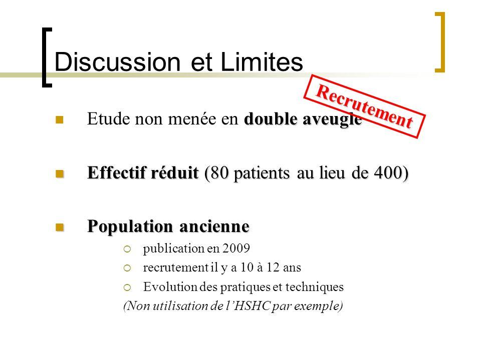 Discussion et Limites double aveugle Etude non menée en double aveugle Effectif réduit (80 patients au lieu de 400) Effectif réduit (80 patients au li