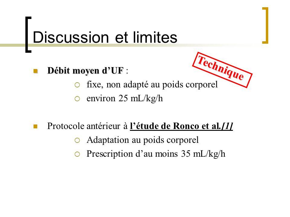 Discussion et limites Débit moyen dUF Débit moyen dUF : fixe, non adapté au poids corporel environ 25 mL/kg/h Protocole antérieur à létude de Ronco et