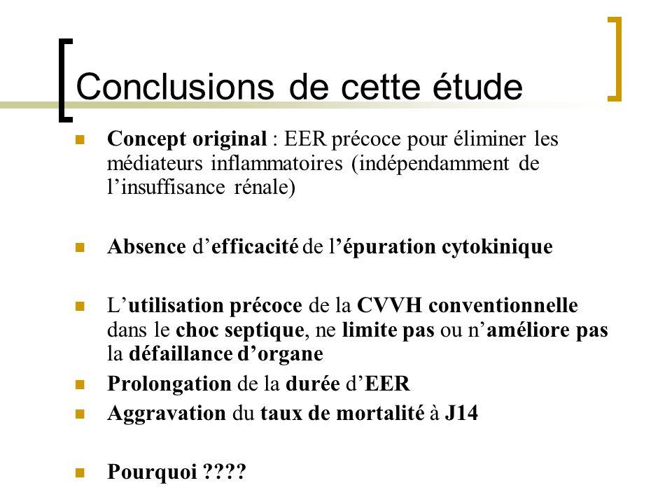 Conclusions de cette étude Concept original : EER précoce pour éliminer les médiateurs inflammatoires (indépendamment de linsuffisance rénale) Absence