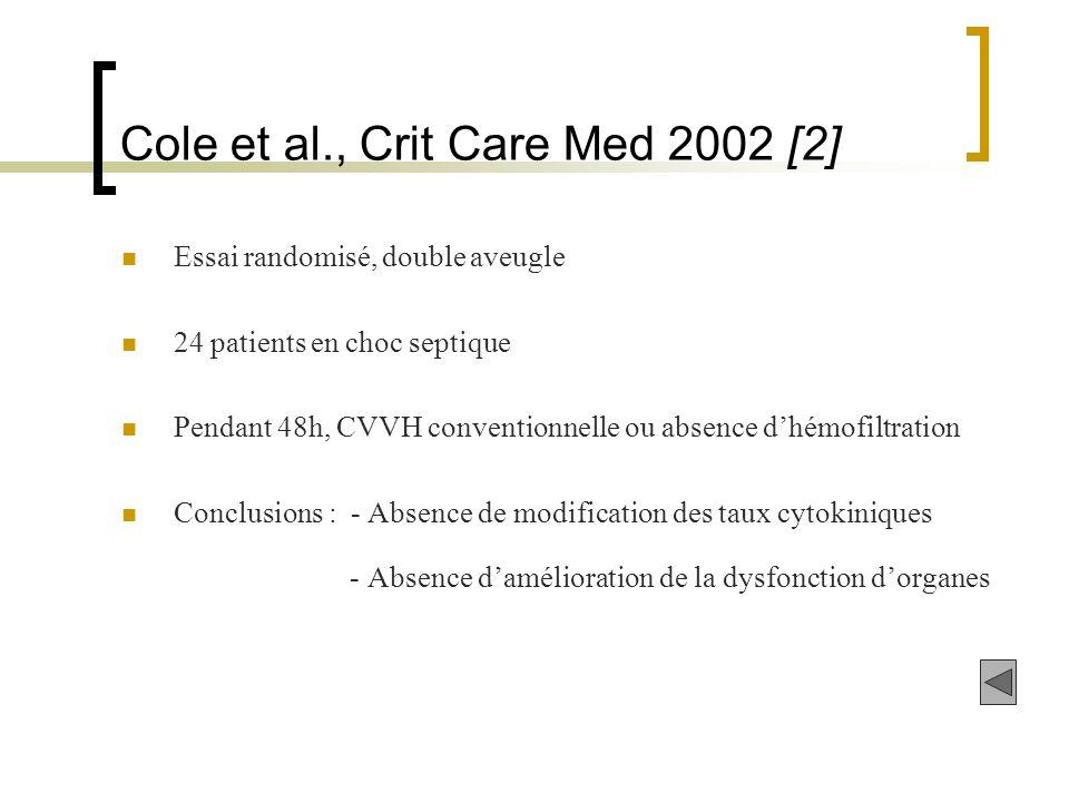 Cole et al., Crit Care Med 2002 [2] Essai randomisé, double aveugle 24 patients en choc septique Pendant 48h, CVVH conventionnelle ou absence dhémofil