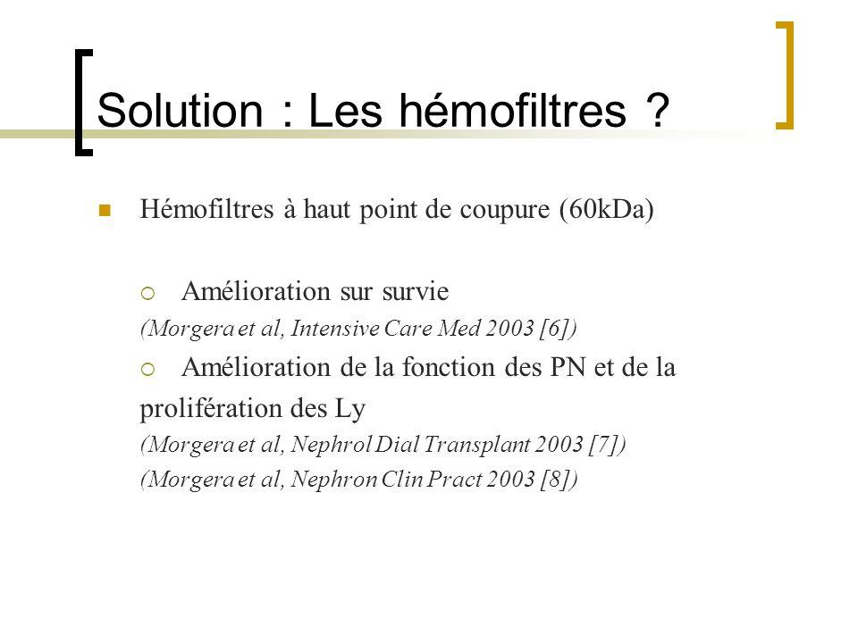 Solution : Les hémofiltres ? Hémofiltres à haut point de coupure (60kDa) Amélioration sur survie (Morgera et al, Intensive Care Med 2003 [6]) Améliora