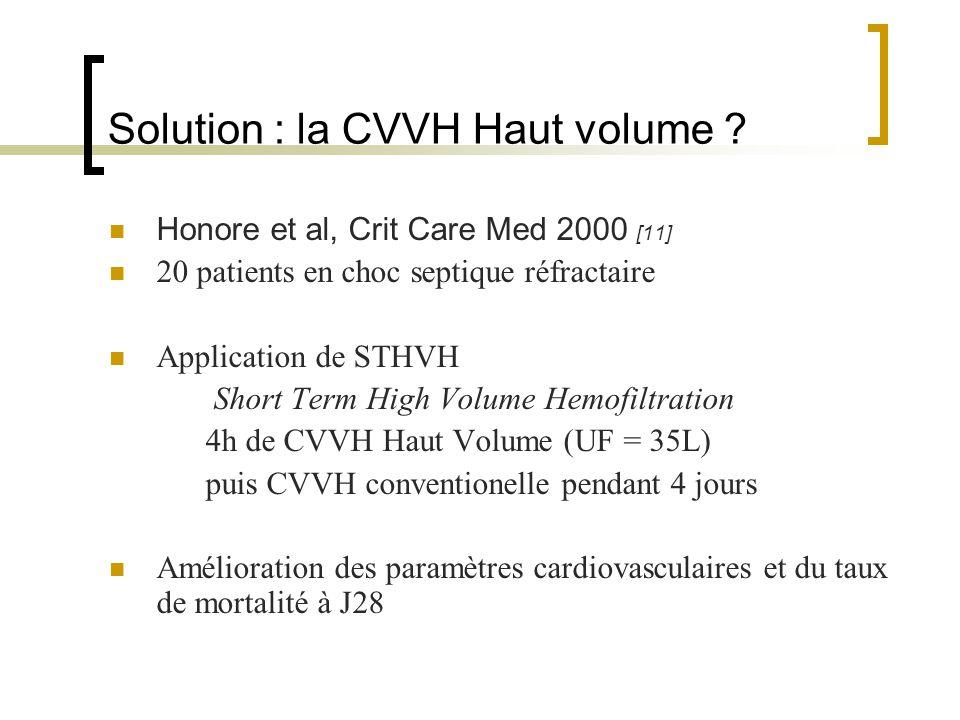 Solution : la CVVH Haut volume ? Honore et al, Crit Care Med 2000 [11] 20 patients en choc septique réfractaire Application de STHVH Short Term High V