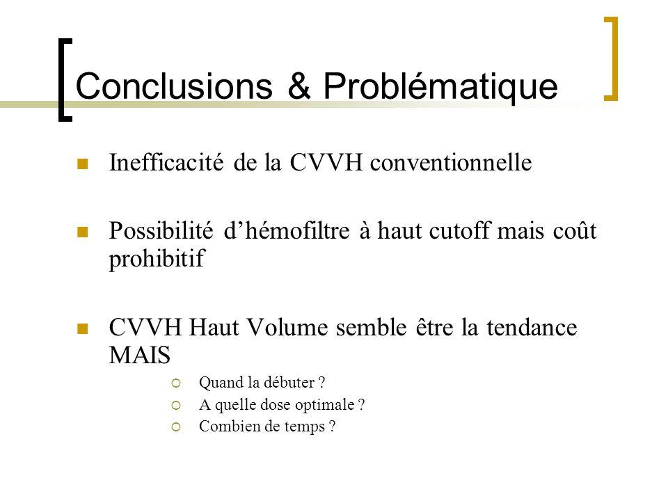 Conclusions & Problématique Inefficacité de la CVVH conventionnelle Possibilité dhémofiltre à haut cutoff mais coût prohibitif CVVH Haut Volume semble