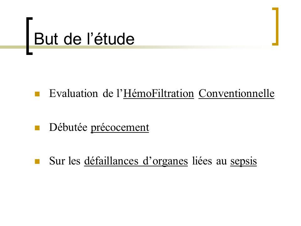 But de létude Evaluation de lHémoFiltration Conventionnelle Débutée précocement Sur les défaillances dorganes liées au sepsis