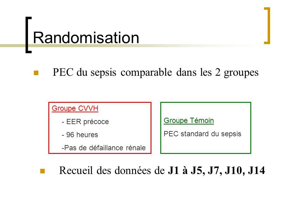 Randomisation PEC du sepsis comparable dans les 2 groupes Recueil des données de J1 à J5, J7, J10, J14 Groupe CVVH - EER précoce - 96 heures -Pas de d