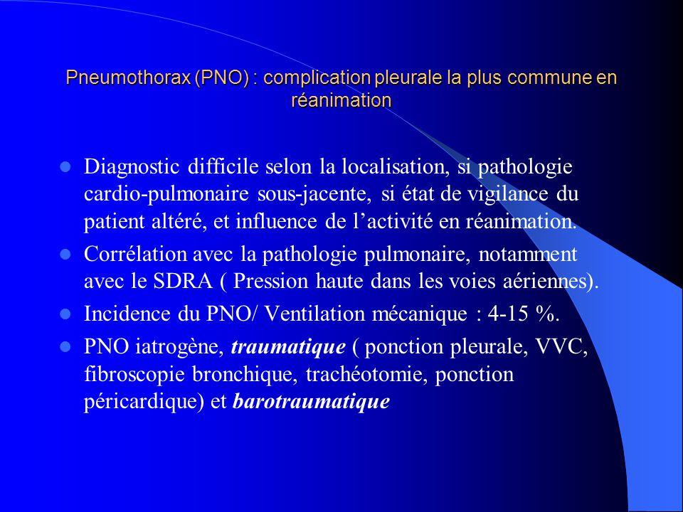 Pneumothorax (PNO) : complication pleurale la plus commune en réanimation Diagnostic difficile selon la localisation, si pathologie cardio-pulmonaire sous-jacente, si état de vigilance du patient altéré, et influence de lactivité en réanimation.