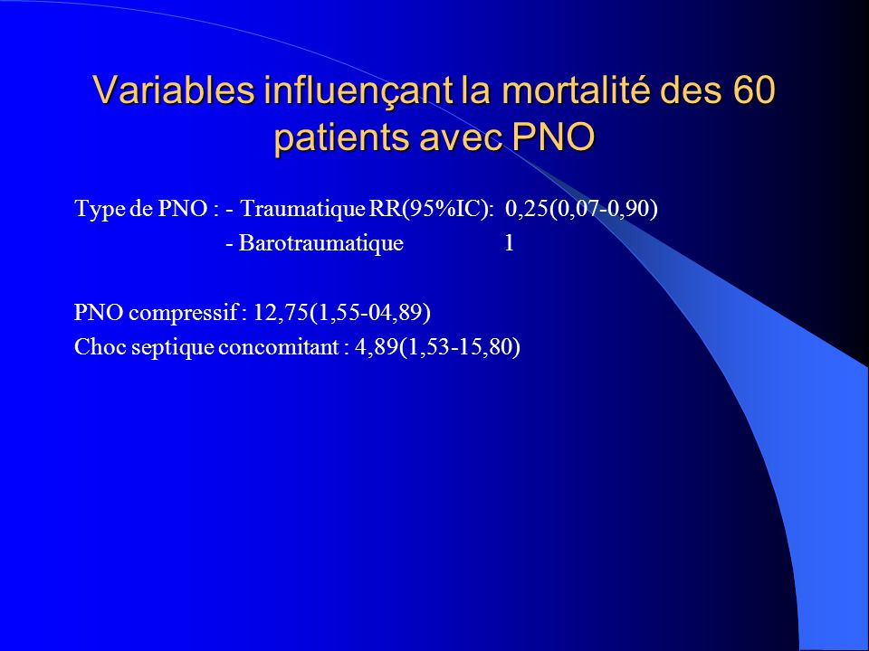 Variables influençant la mortalité des 60 patients avec PNO Type de PNO : - Traumatique RR(95%IC): 0,25(0,07-0,90) - Barotraumatique 1 PNO compressif