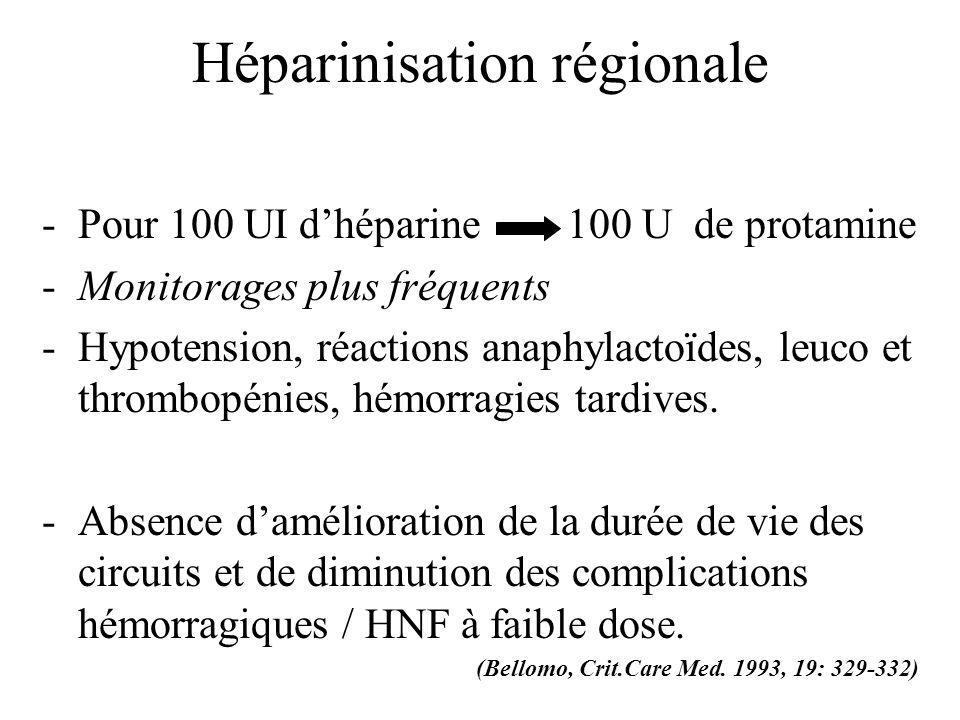 Héparinisation régionale -Pour 100 UI dhéparine 100 U de protamine -Monitorages plus fréquents -Hypotension, réactions anaphylactoïdes, leuco et throm