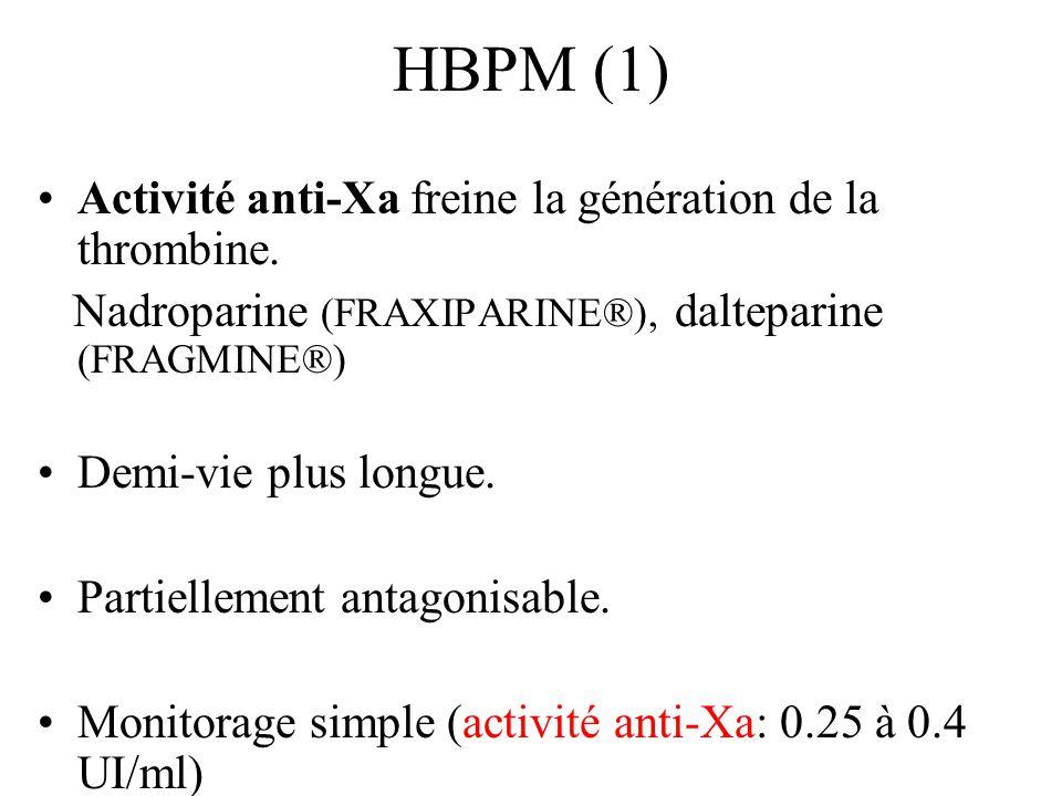 HBPM (1) Activité anti-Xa freine la génération de la thrombine. Nadroparine (FRAXIPARINE®), dalteparine (FRAGMINE®) Demi-vie plus longue. Partiellemen