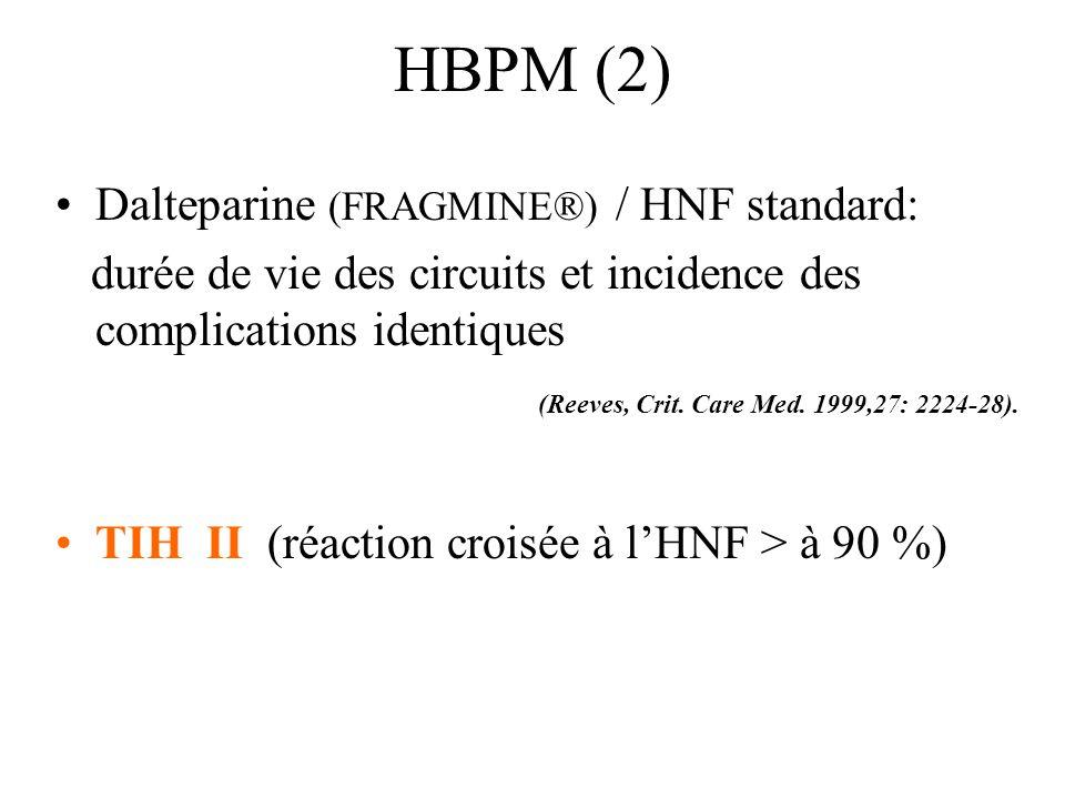 HBPM (2) Dalteparine (FRAGMINE®) / HNF standard: durée de vie des circuits et incidence des complications identiques (Reeves, Crit. Care Med. 1999,27: